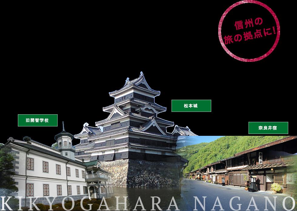 長野 松本城 旧開智学校 奈良井宿